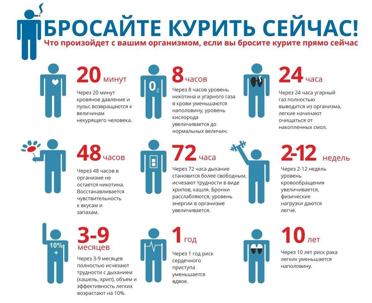 kak-brosit-kurit-samostoyatelno-video-porno-chastnoe-domashnie-na-russkom