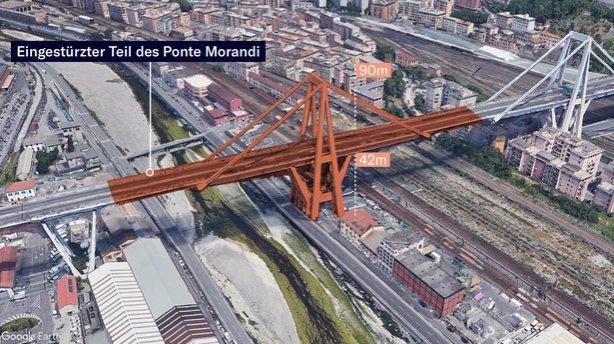 Mindestens elf Tote nach Brückeneinsturz in #Genua https://t.co/iGKivFdbIr