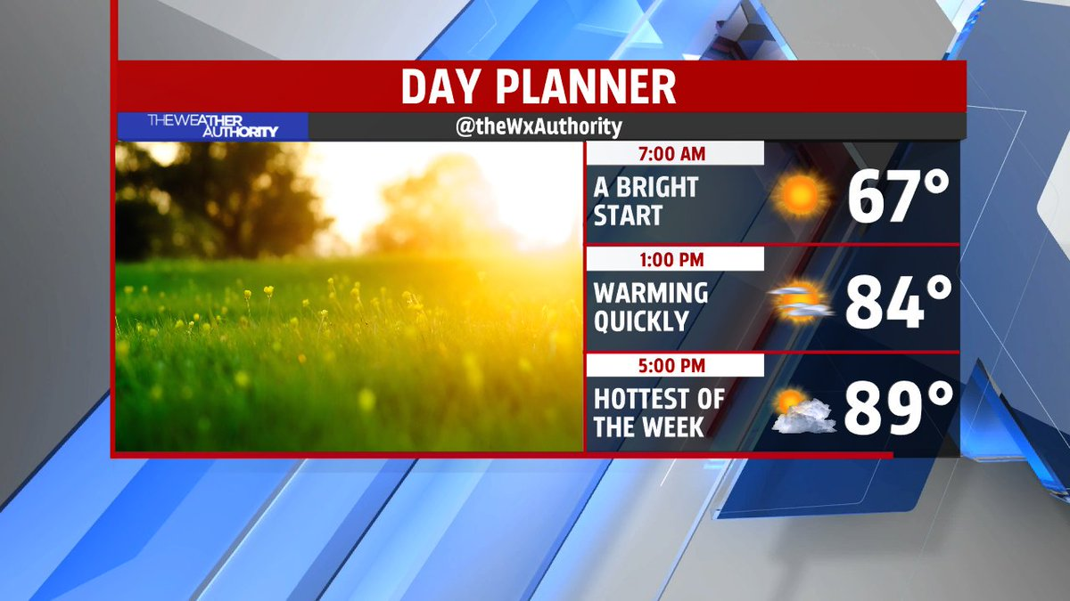 Hottest of the week, dry too!  Storms returning tomorrow through Saturday.  @fox59 @theWXauthority #FOX59Morning <br>http://pic.twitter.com/OhuVVCsIiX