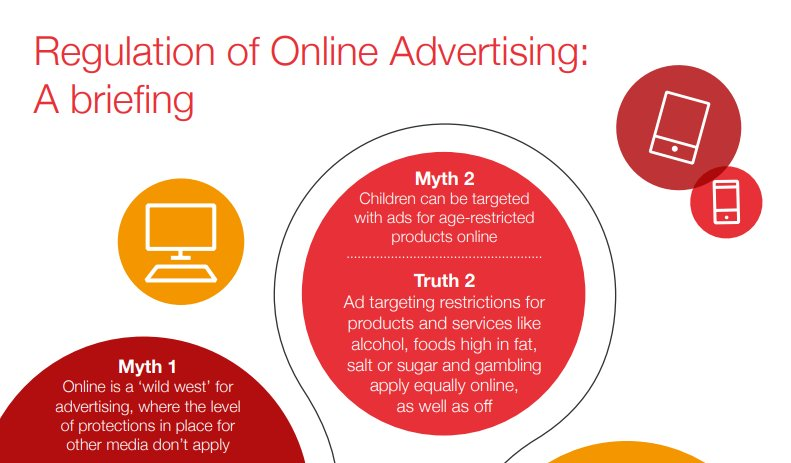 Self-regulation is key to our industry and the ASA play a vital role in regulating ads across all media, including online. Check out this briefing document which outlines the work the @ASA_UK do to regulate online advertising  #online #advertising   https://www. asa.org.uk/uploads/assets /uploaded/6829937c-f185-4be6-9455e501af1df1e3.pdf &nbsp; … <br>http://pic.twitter.com/qGM70H6ydL