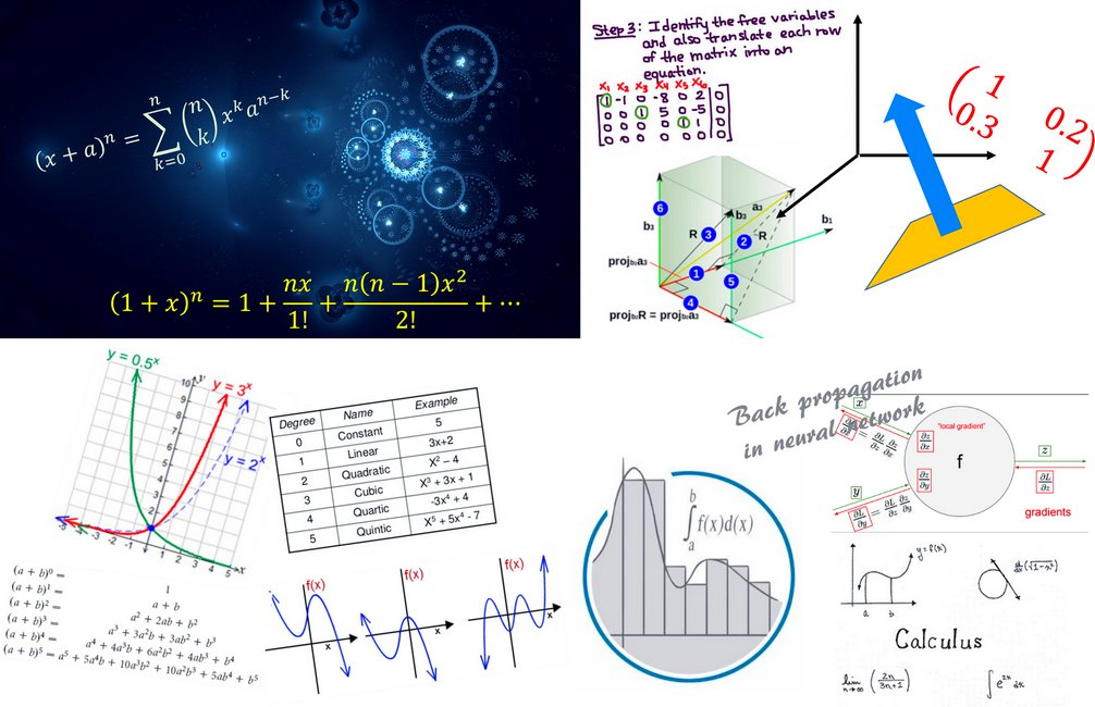 """Essential Math for #DataScience - 'Why' and 'How'""""   https:// buff.ly/2OlvgqS  &nbsp;   [by @tirthajyotiS v/ @TDataScience] #AI #MachineLearning #DeepLearning  Cc @KirkDBorne @DiegoKuonen @evankirstel @dez_blanchfield @bobehayes @gp_pulipaka @Ronald_vanLoon @DeepLearn007 @ahier @schmarzo<br>http://pic.twitter.com/D6tIDzeKOF"""