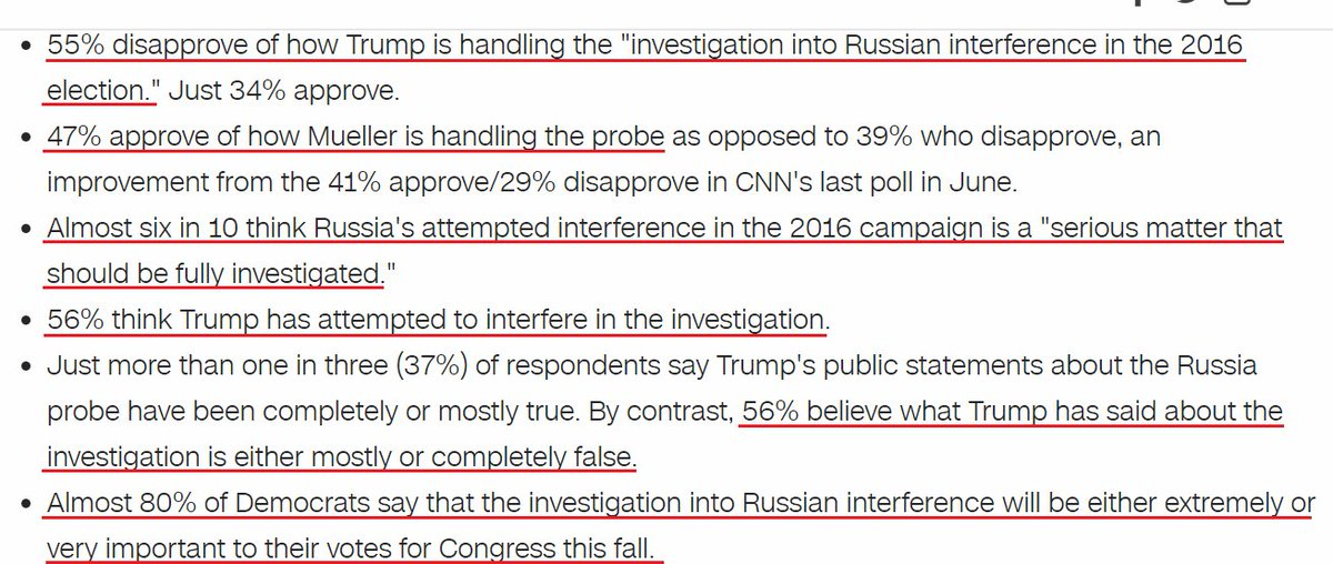 #Trump is losing the public relations war on #Russia.  60% think Russian interference in the 2016 US election is:  a &quot;serious matter that should be fully investigated.&quot;  #TrumpRussia #TrumpRussiaConspiracy #Midterms2018    https:// edition.cnn.com/2018/08/14/pol itics/donald-trump-robert-mueller-poll/index.html &nbsp; …  #ProtectMueller #ProtectRosenstein<br>http://pic.twitter.com/hx9Nwg0xf0