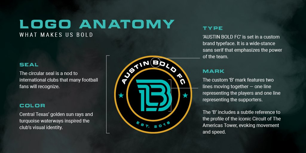 "Austin Bold FC on Twitter: ""Examining the Logo: A look at what ..."