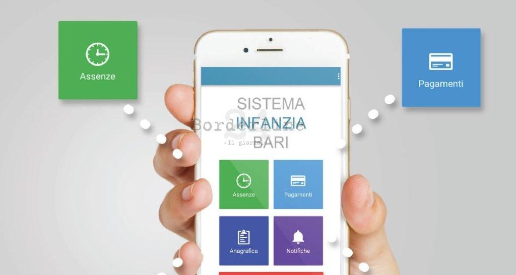 """#Bari, contro gli abbandoni in auto arriva la #App per monitorare le assenze negli asili: a settembre parte """"Sistema #Infanzia"""" https://is.gd/anIEcj#Primopiano #Scuola  - Ukustom"""