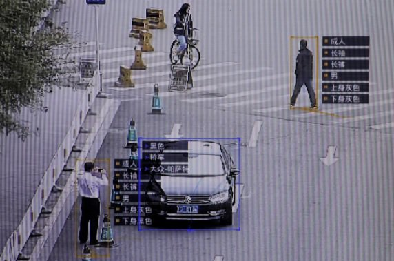 #Communist #China #SurveillanceState -#SenseTime #surveillance software  to monitor people and vehicles-#technology for &quot;electronic investigations&quot; of #smartphones, #ArtificialIntelligence, #FacialRecognition -#Privacy part of #HumanRights #UDHR #Article12  https://www. reuters.com/article/us-chi na-monitoring-insight/from-laboratory-in-far-west-chinas-surveillance-state-spreads-quietly-idUSKBN1KZ0R3 &nbsp; … <br>http://pic.twitter.com/l77uhN8icu