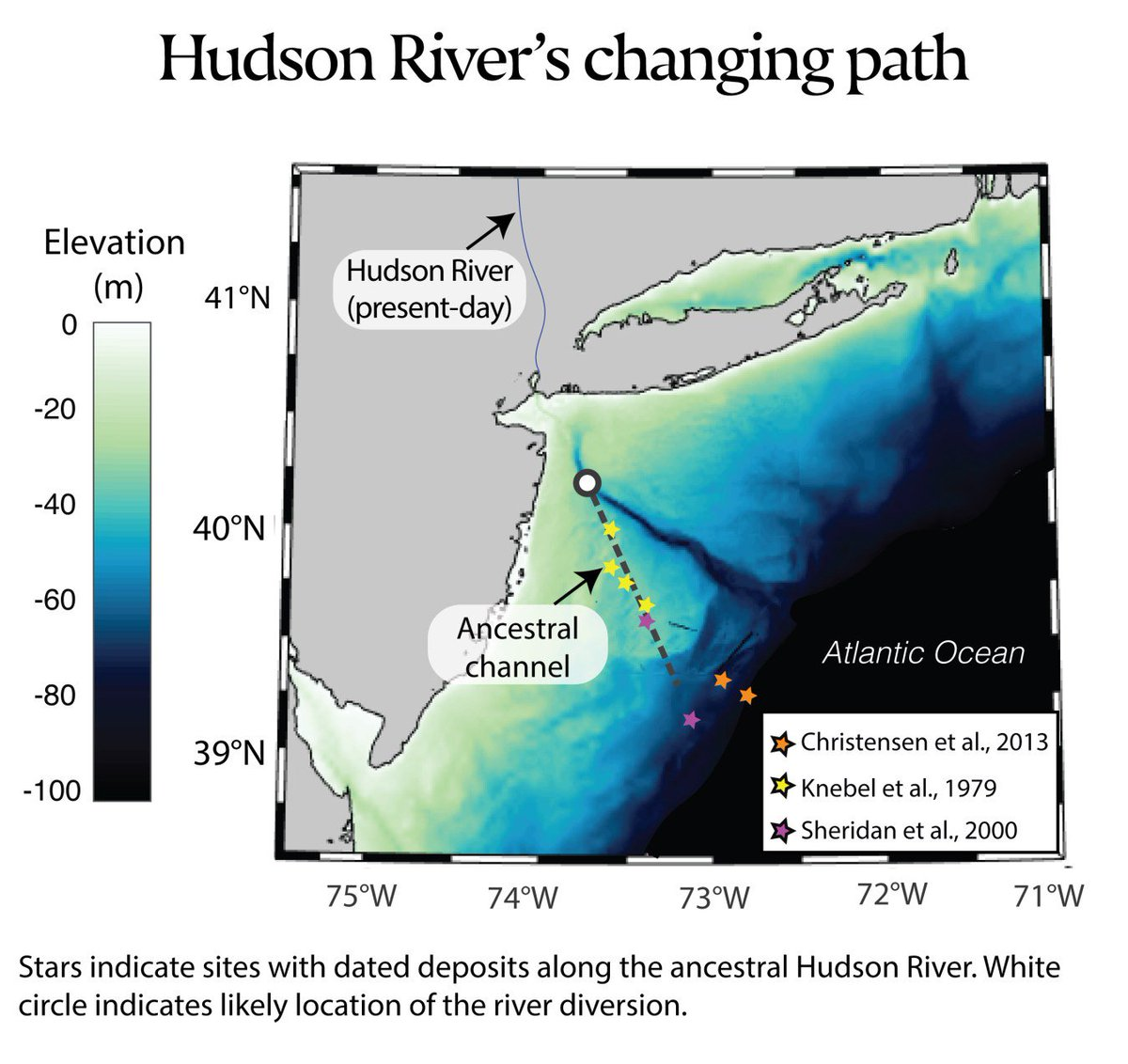 Ancient changes along the Hudson offer glimpse into how ice sheets grew via @Harvard  https:// bit.ly/2MIcMQP  &nbsp;   Featured paper #openaccess in GEOLOGY:  https:// bit.ly/2MdMwS9  &nbsp;   Figure credit: T. Pico, et al.<br>http://pic.twitter.com/d1Z3f5zO4v