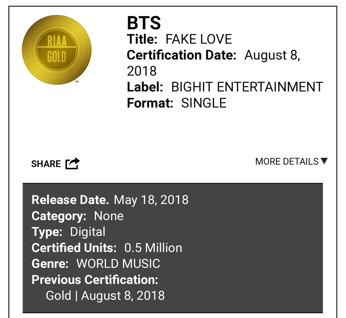 #FakeLoveWentGold  I couldn&#39;t be more proud of BTS and ARMYs right now. Teamwork makes the dream work! <br>http://pic.twitter.com/mxtA3u5esg
