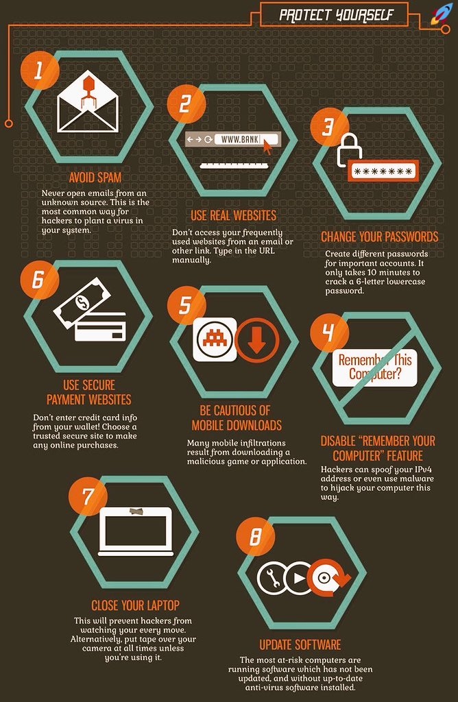 8 ways to help protect yourself and your #business from #cybercrime. #CyberSecurity #Hacking Via @Fisher85M  #Fintech #Insurtech #WealthTech #OpenBanking #PSD2 #Banking #CrowdLending #ICO @fintechrockers @News_ZV @XMLdation @Salz_Er @Damien_CABADI @albertogaruccio @alvinfoo @ndwr<br>http://pic.twitter.com/92waASRgss