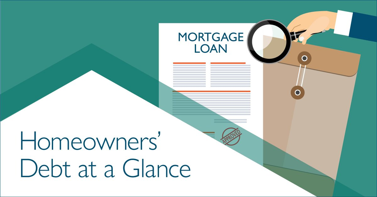 test Twitter Media - New #mortgage loans decline 6.5% in 2017 compared to 2016, indicating weaker demand. Get the latest issue of Homeowner's Debt at a Glance to learn more ➡ https://t.co/6ZHB71LhEO https://t.co/aY7Bdj3pL8