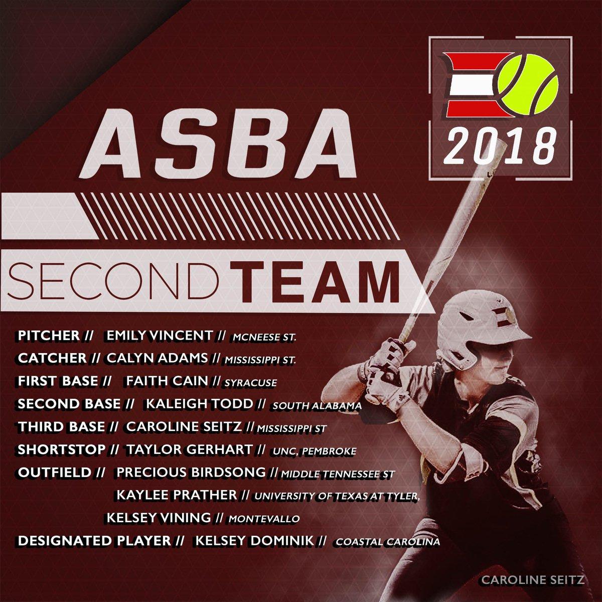 Your 2018 Second Team All-ASBA selections. STATS:  https:// asbasoftball.com/summer-statist ics/ &nbsp; …  Congratulations to all and thank you for a great summer. @HailStateSB @McNeeseSoftball @CuseSB @WeAreSouth_SB @UNCP_Softball @MT_Softball @MontevalloSB @CoastalSoftball @Patriot_sb  #ASBA<br>http://pic.twitter.com/QaJgbvvUey