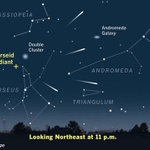 I hope the skys are clear tonight. #Persieds https://t.co/aWOEHeqx5C