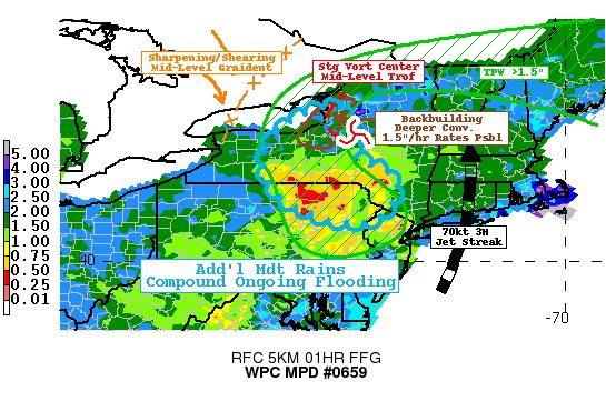 The short in the long here is that conditions are favorable for continued flash flooding.  #WNEP #WNEPweather #PA #PAwx #FlashFlood <br>http://pic.twitter.com/g7kQ6UuFx0