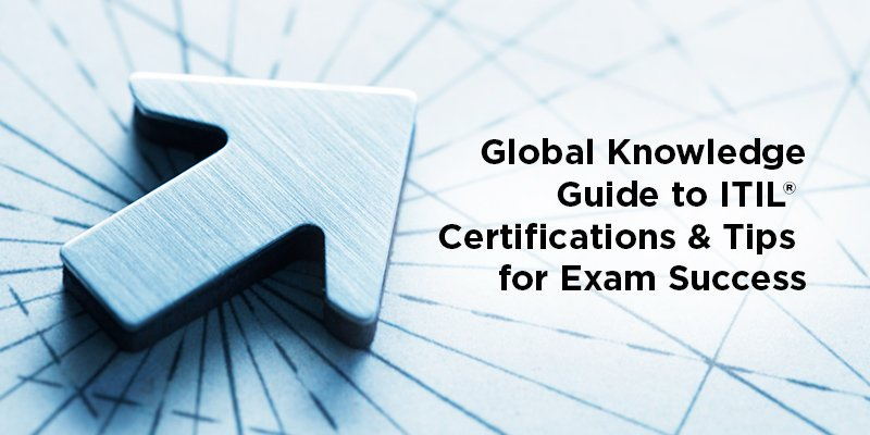 Global Knowledge On Twitter Download Global Knowledges Guide To