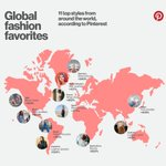 Image for the Tweet beginning: People from around the globe