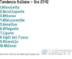 1.#favoletta2.#crolloponte3.#Alonso4.#DeLaurentiis5.Benetton14/08/2018 21:42 #WebTT  - Ukustom