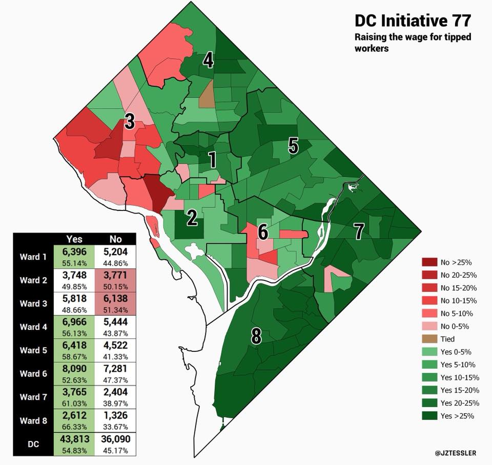 Roc Dc On Twitter Just To Reiterate How Much Support Initiative77