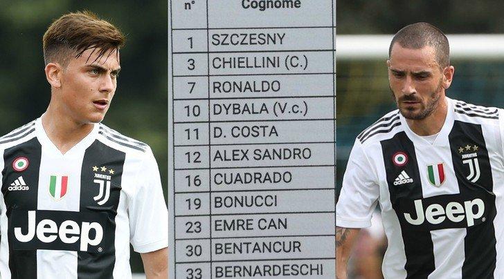 Nuove #gerarchie #Juventus: #Dybala #vicecapitano dietro #ChielliniNella distinta del match di #VillarPerosa la conferma: nonostante 319 presenze, #Bonucci è stato sorpassato dall\
