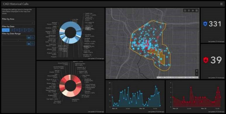 During the next #Esri Fire and EMS Webinar: San Antonio Fire&#39;s Use of WebGIS for Incident Intelligence and Resource Management  Sign Me Up:  https:// bit.ly/2BdMa9a  &nbsp;     #Esri #PublicSafety #FireDept #Fire #EMS #GIS #Tech #WebGIS<br>http://pic.twitter.com/EsYmSyAZWg