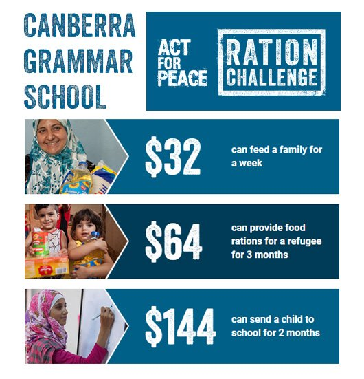 Please sponsor the CGS Ration Challenge team and help raise funds for food, medicine and education for refugees. You can donate as little as $32 and feed a family for a week. Donate at https://t.co/7CM3jGbb3q @nicolehinton