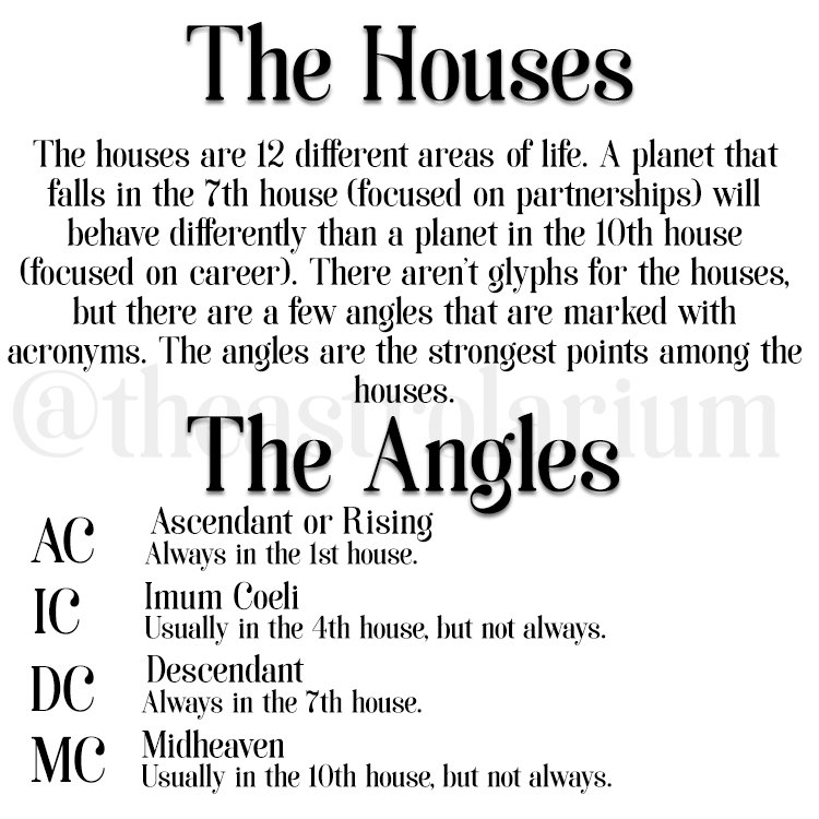 3 Planets In 7th House