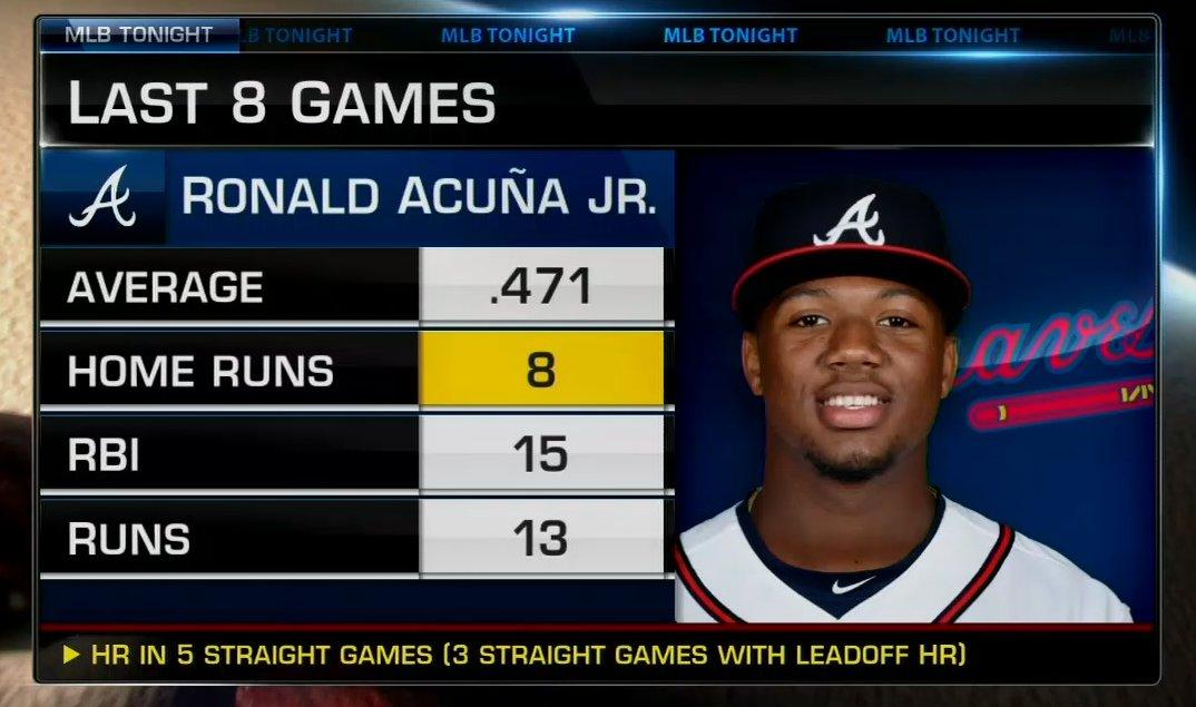 Five. Straight. Games.   #MLBTonight https://t.co/fvOzZxv4lF