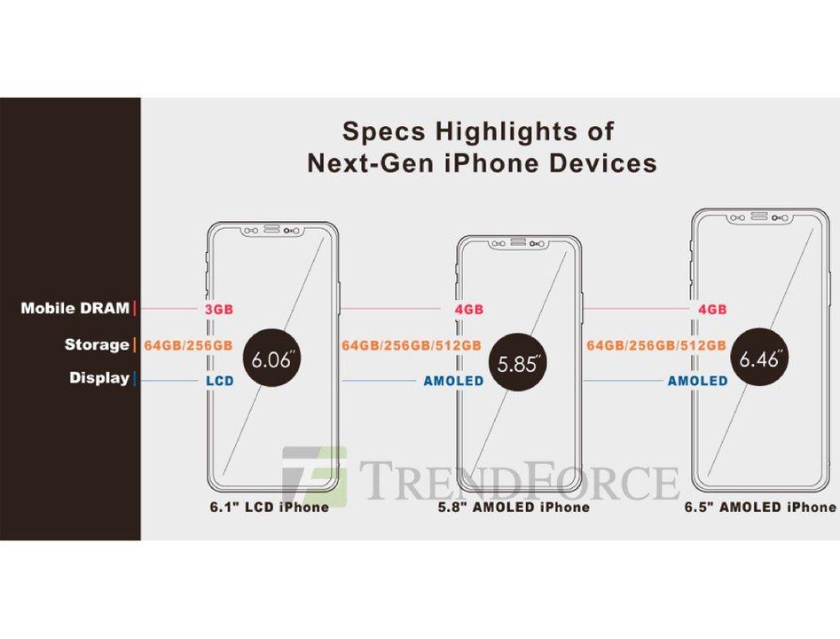 新型iPhoneはApple Pencilに対応するかも!? 512GBモデルも登場の噂 #アップル #アップル製品 #iPhone #iPhone(2018) https://t.co/VzaLae7HWo