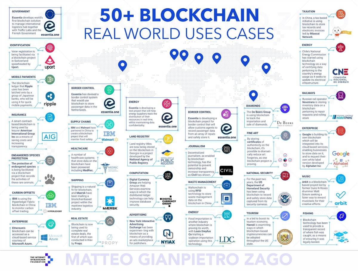 50+ Examples of How Blockchains are Taking Over the World =&gt; https:// buff.ly/2stf2lZ  &nbsp;   #iot #market #business #fintech #saas #crypto #blockchain #tech  via @AshleyReyesCom  @athis_news  cc @FinTech_Futures @fintech_paige @GrowUrStartup @MikeQuindazzi @Ronald_vanLoon<br>http://pic.twitter.com/O6dVMbjntG