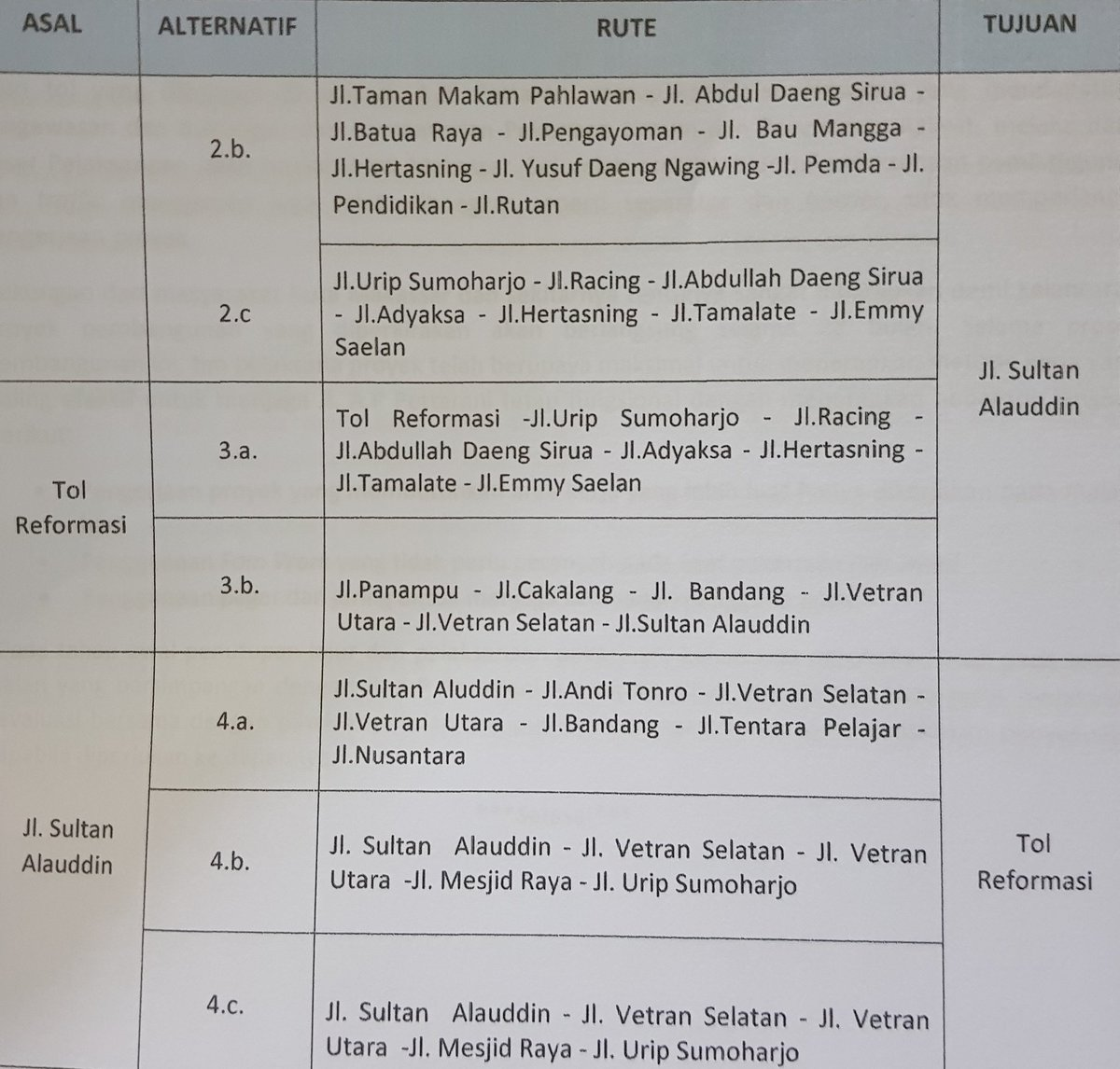 Dua Lajur Jalan AP Pettarani Ditutup Mulai 18 Agustus