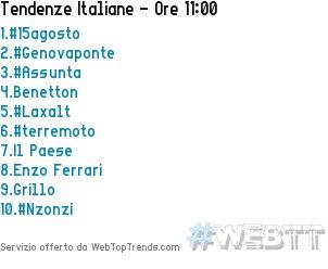 1.#15agosto2.#Genovaponte3.#Assunta4.Benetton5.#Laxalt15/08/2018 11:00 #WebTT  - Ukustom