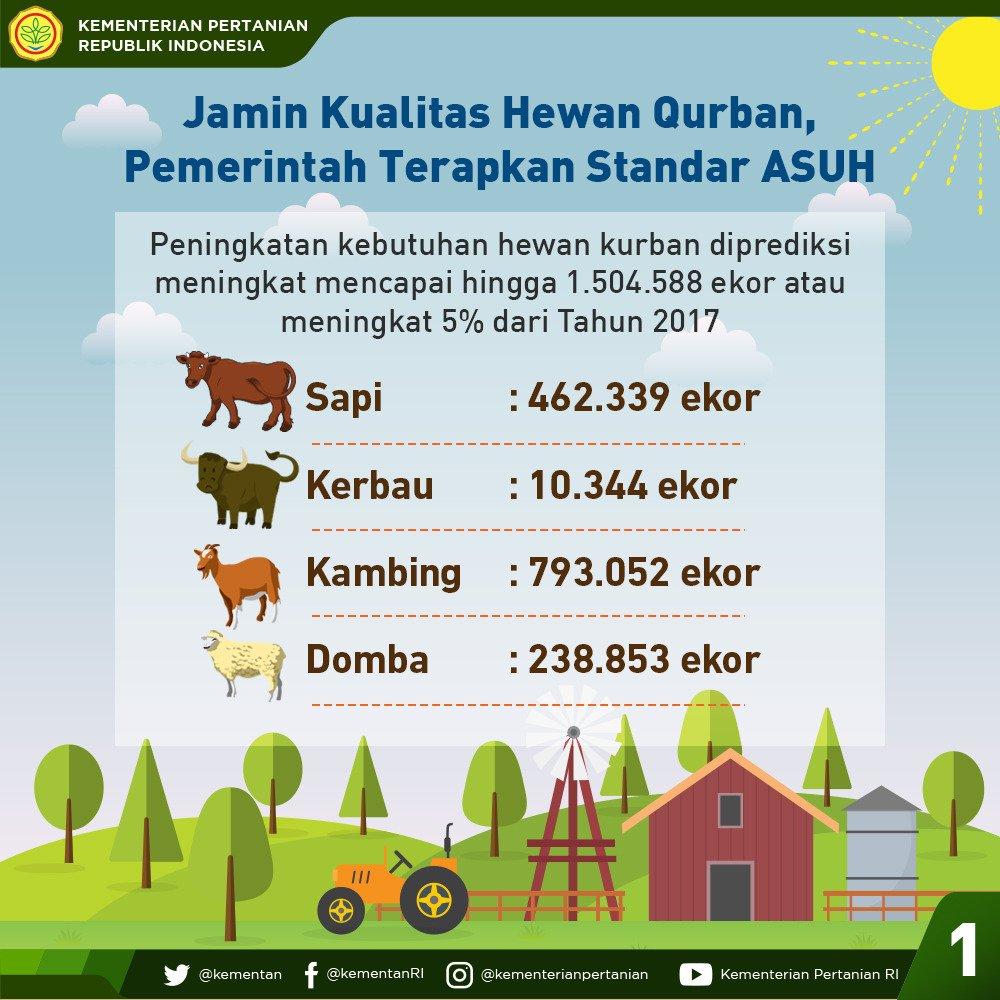 """Agraria & Tata Ruang On Twitter """"[3b 6] Untuk Menjamin"""