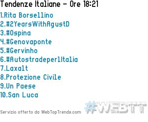 1.Rita Borsellino2.#2YearsWithAgustD3.#Ospina4.#Genovaponte5.#Gervinho15/08/2018 18:21 #WebTT  - Ukustom