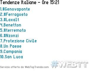 1.#Genovaponte2.#Ferragosto3.#Laxalt4.Benetton5.#terremoto15/08/2018 15:21 #WebTT  - Ukustom