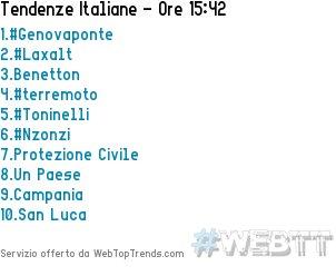 1.#Genovaponte2.#Laxalt3.Benetton4.#terremoto5.#Toninelli15/08/2018 15:42 #WebTT  - Ukustom
