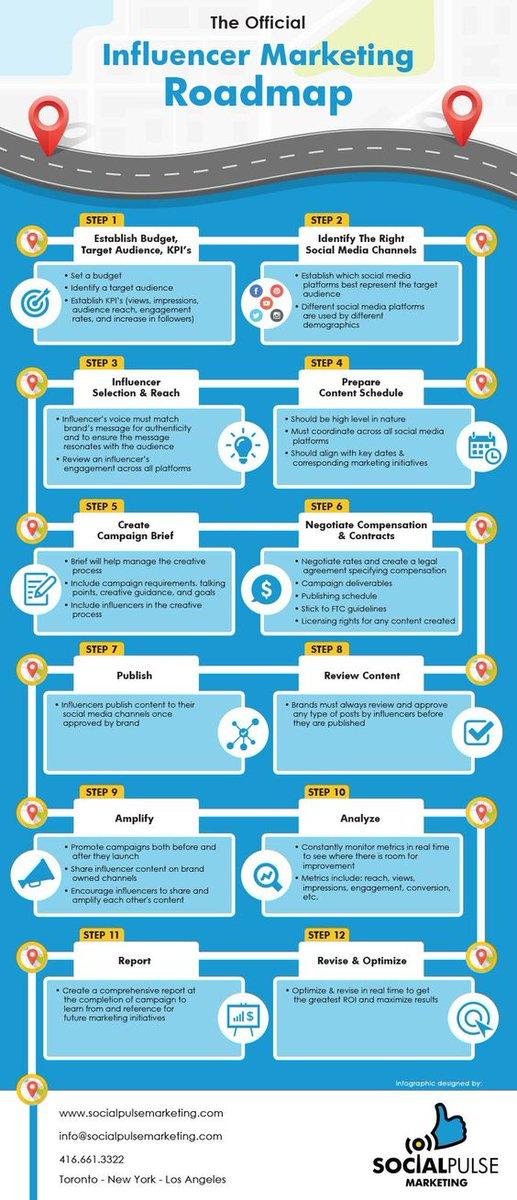 Tips on how to be an effective influencer #influencers #influencermarketing #socialselling #socialmediamanagement #SMM #lifehacks #growthhacking #digitalmarketing<br>http://pic.twitter.com/1s9VAJvHwF