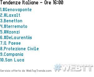 1.#Genovaponte2.#Laxalt3.Benetton4.#terremoto5.#Nzonzi15/08/2018 16:00 #WebTT  - Ukustom