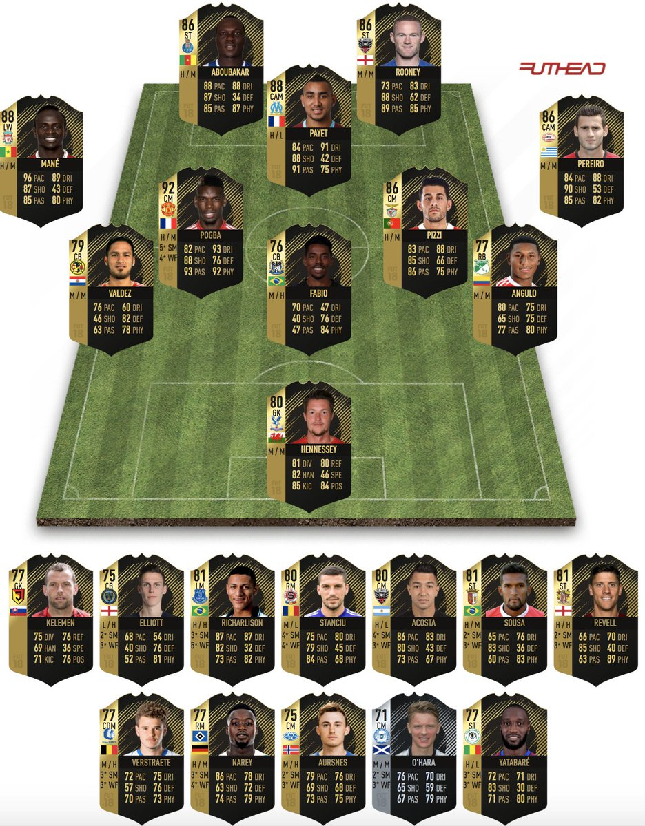 Proper TOTWs are back (and with them, a cheeky 92 Paul Pogba) futhead.com/18/totw/totw42/