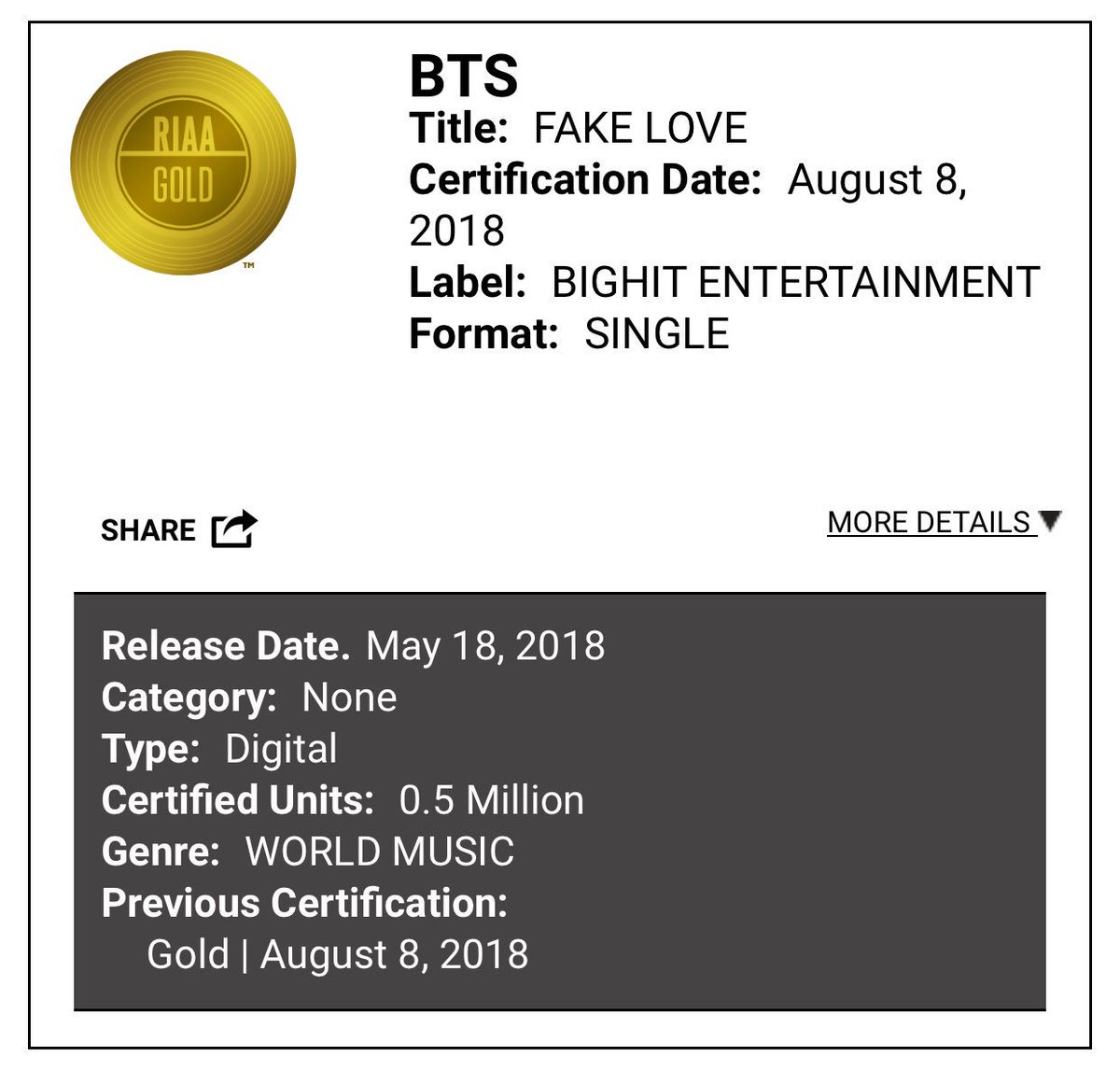 Congrats to @BTS_twt on their 3rd Gold Record! To see that it was awarded on 8/8--lucky numbers in Korea--brought back all kinds of feels, thinking about what it took for Korean artists to get here.🇰🇷FWIW, Id buy all 500k copies of #Epiphany.💰#FakeLoveWentGold @RecordingAcad