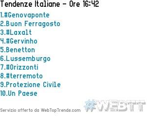 1.#Genovaponte2.Buon Ferragosto3.#Laxalt4.#Gervinho5.Benetton15/08/2018 16:42 #WebTT  - Ukustom