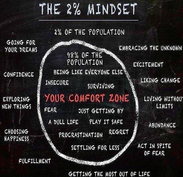Your Comfort Zone #motivation #digitalmarketing #ContentMarketing #Branding #DigitalMarketing #storytelling #Startup #GrowthHacking #Content #Marketing #SocialMedia #OnlineMarketing #SocialMediaMarketing<br>http://pic.twitter.com/owodCxxxWv