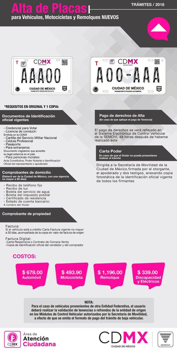 Secretaría De Movilidad Cdmx On Twitter Ingresó Documentos