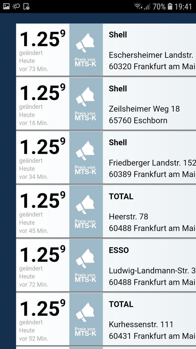Ffh Benzinpreise