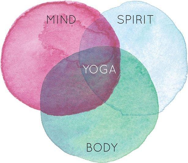 YOGA. Mastering the mind... Awakening the spirit...Revitalising the body. Wednesday practice 7.30pm, Carleton Hall, Marino.D3. #Yogalove #Practice #HalfMoonYoga #Hatha #Yoga #Namaste #YogaInDublin #Calm #YogaEveryDamnDay #Regram<br>http://pic.twitter.com/3YC4ELwilm