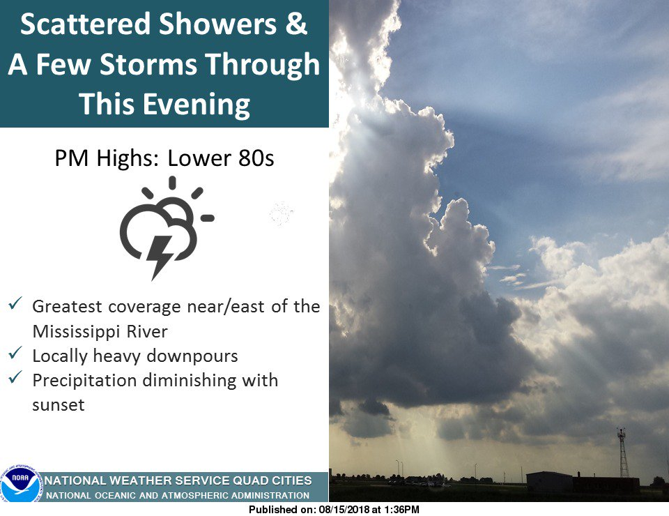Scattered showers & a few storms will be found into this evening before diminishing with sunset. #iawx #ilwx #mowx