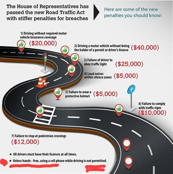 The House of Representatives has passed the new Road Traffic Act with stiffer penalties for breaches <br>http://pic.twitter.com/Ipc18dINrk