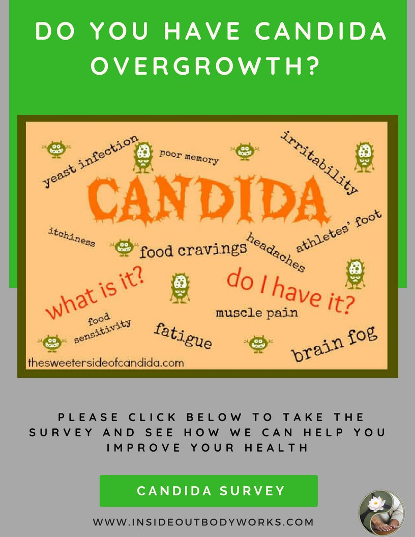 CANDIDA AFFECTS OVER 90,000 PEOPLE IN THE U.S. EVERY YEAR - mailchi.mp/02d7109ae9b3/c…