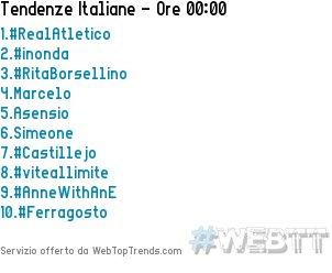 1.#RealAtletico2.#inonda3.#RitaBorsellino4.Marcelo5.Asensio16/08/2018 00:00 #WebTT  - Ukustom