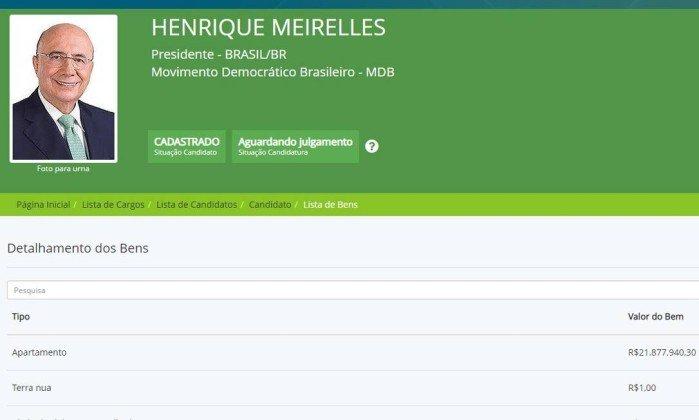 Henrique Meirelles declara ao TSE terreno no valor de R$ 1. https://t.co/pnbKUQ6dAN