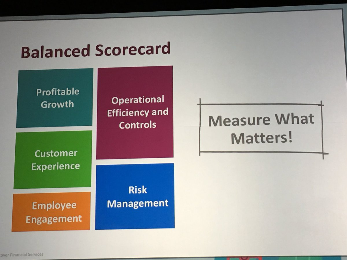 a balanced scorecard is Bringing the balanced scorecard back to life behind every effective scorecard implementation, there is a commitment from leadership and there is buy-in from organizational business units and individuals.