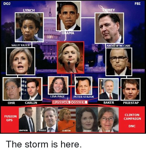 Texts, emails (gmail), drafts (gmail), HAM comms, PS/Xbox chat logs.. James Comey- Barack Obama-Christopher Steele- Loretta Lynch #2-NO-SY Bonus round. Q #QAnon #TheRainMakers Enjoy the show! <br>http://pic.twitter.com/kOp7GtzlsH