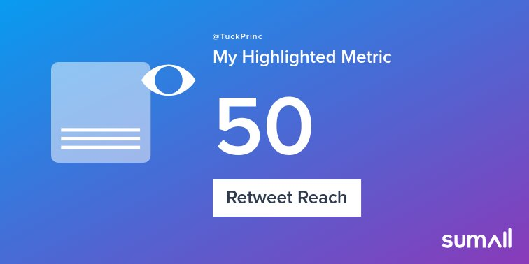 My week on Twitter 🎉: 17 Likes, 1 Retweet, 50 Retweet Reach, 3 New Followers. See yours with <a target='_blank' href='https://t.co/dFKmFagTzo'>https://t.co/dFKmFagTzo</a> <a target='_blank' href='https://t.co/nVMlP583RG'>https://t.co/nVMlP583RG</a>